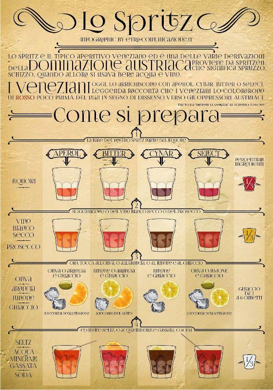 Ricetta Aperol Spritz Con Vino Bianco.Beviamoci Uno Spritz